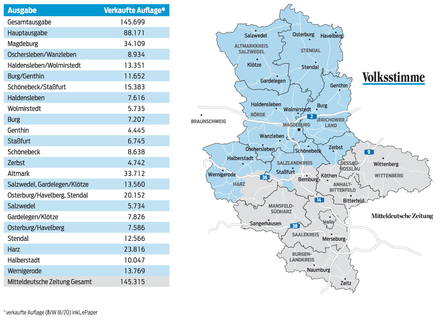 Auflage-und-Verbreitungsgebiet-VS-2021_03